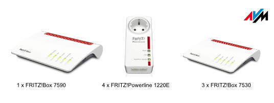 Beitrag 695 AVM Fritzbox Komponenten I